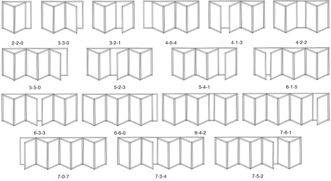bi-fold door configurations options