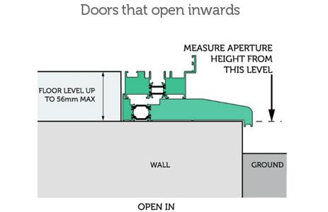 door opening inwards diagram