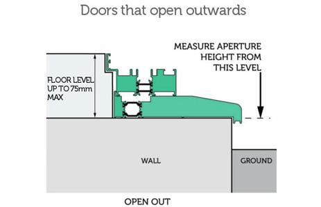 doors opening outwards diagram