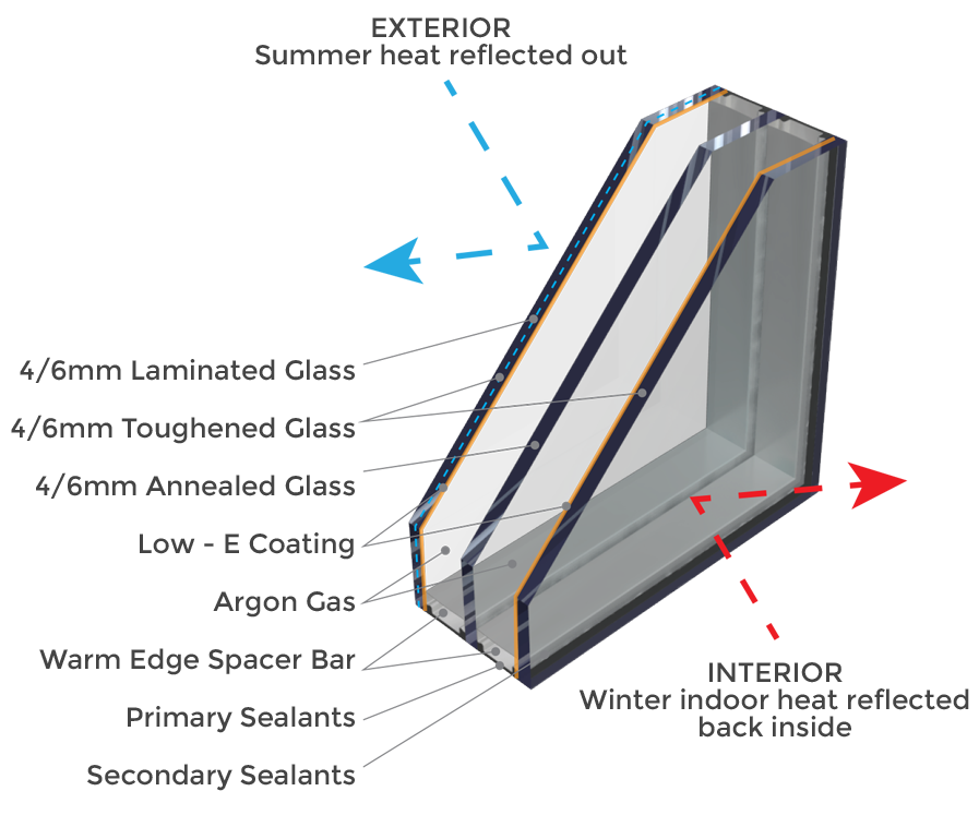 glass specification diagram